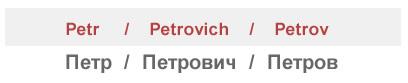 Resultado de imagem para nome russo